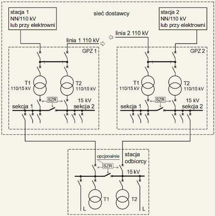 b analiza ukladow zasilania rys6 1
