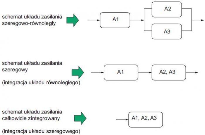 b analiza ukladow zasilania rys6