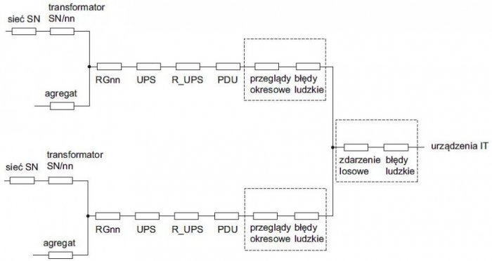 b analiza ukladow zasilania rys8