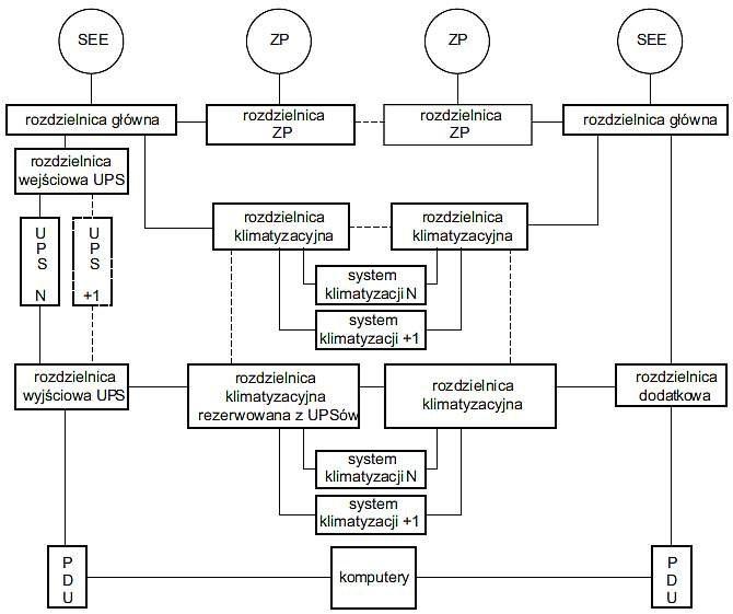 b analiza ukladow zasilania rys9