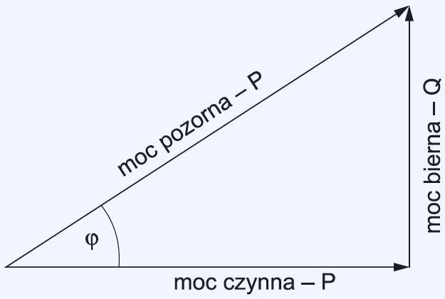 b aspekty techniczne rys1