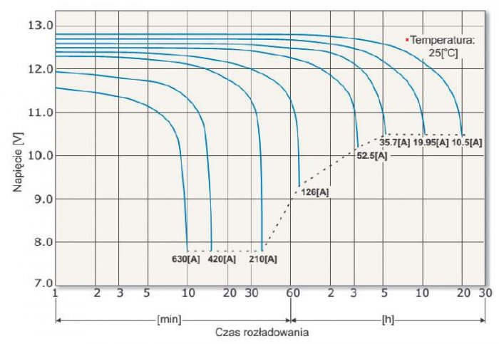 b baterie akumulatorow rys05