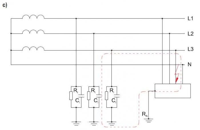 b elektryczne instalacje tymczasowe rys01c