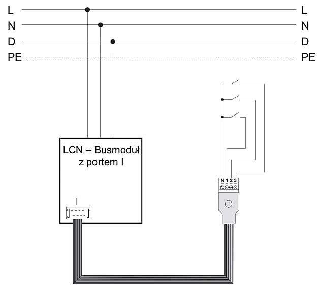 b integracja elementow instalacji rys3