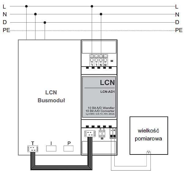 b integracja elementow instalacji rys8