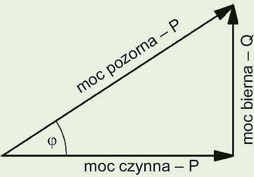 b kompensacja mocy biernej rys2 1