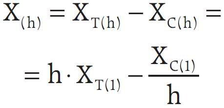 b kompensacja mocy biernej wz11
