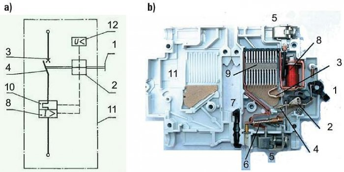 b ochrona przewodow od zwarc rys2