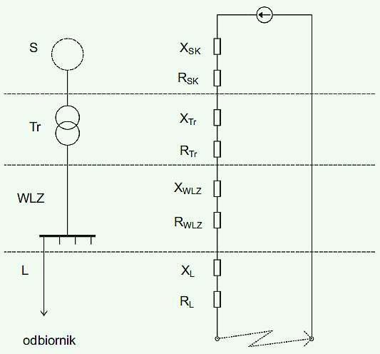 b ochrona przewodow od zwarc rys5