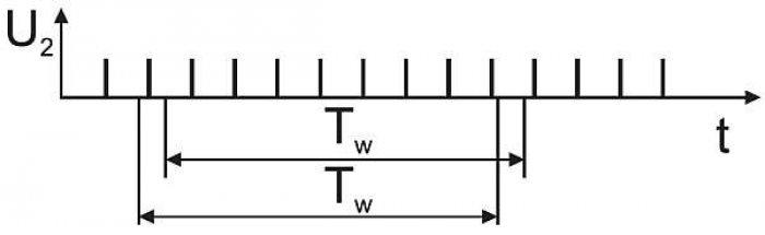 b pomiary czestotliwosci rys4