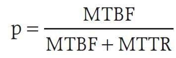 b problematyka niezawodnosci data center wzor2 1