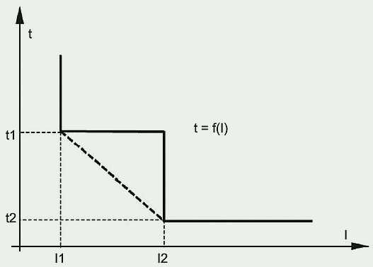 b projekt modelu laboratoryjnego rys2