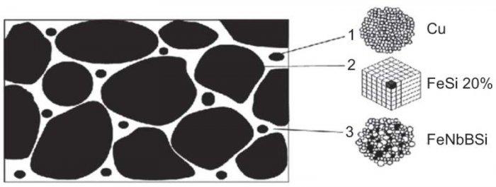 b wieloszczelinowe rdzenie rys01