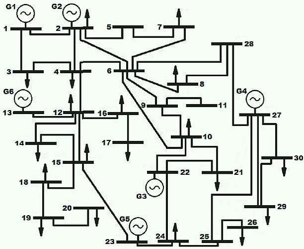 b zastosowanie sztucznej sieci rys1
