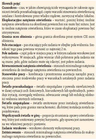 ei 1 2 2008 zasady oswietlenia slownik pojec