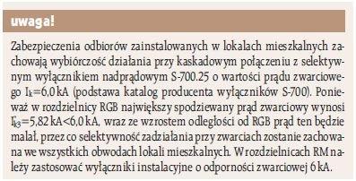 ei 1 2 uproszczony projekt instalacji elektrycznych w mieszkaniach uwaga4