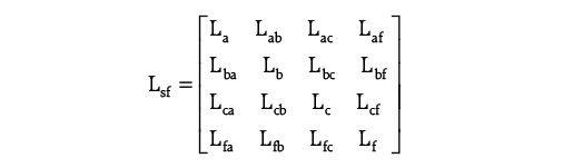 elektro info 09 2013 odwzorowanie indukcyjnosci wzajemnych w modelu wzor1