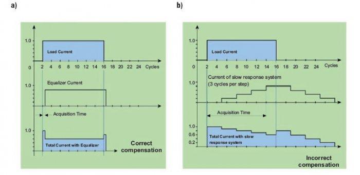 ultraszybka kompensacja mocy biernej rys1
