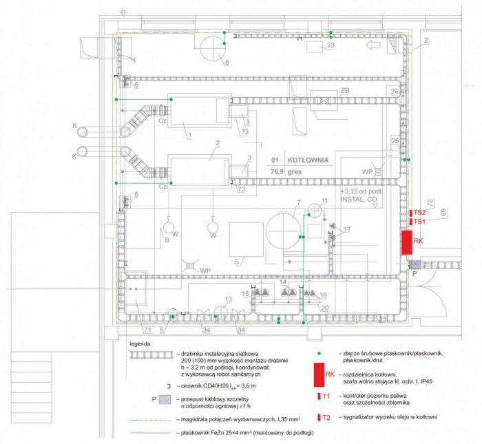 Instalacja elektryczna budynku kotłowni olejowej opis