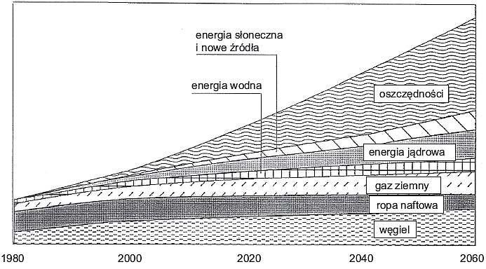 b efektywnosc energetyczna rys01