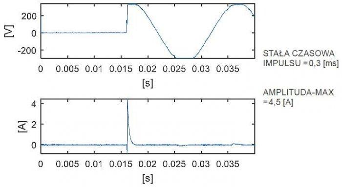 b energooszczedne zrodla swiatla rys015