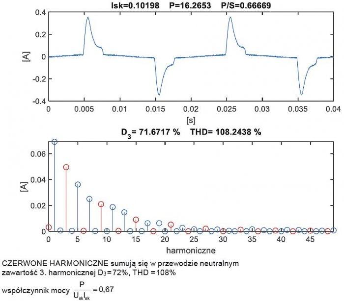 b energooszczedne zrodla swiatla rys5 1