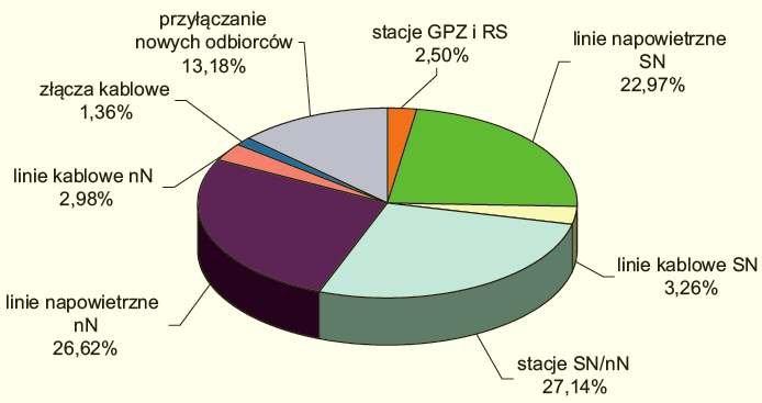 b statystyczna analiza rys1