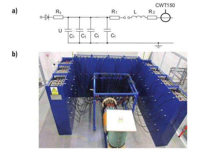 Rys. 5.  Generator udarów prądowych: a) schemat układu pomiarowego, b) widok generatora