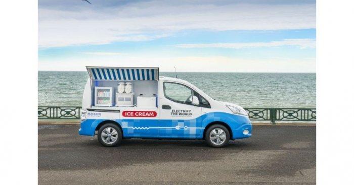 Elektryczna furgonetka do sprzedaży lodów