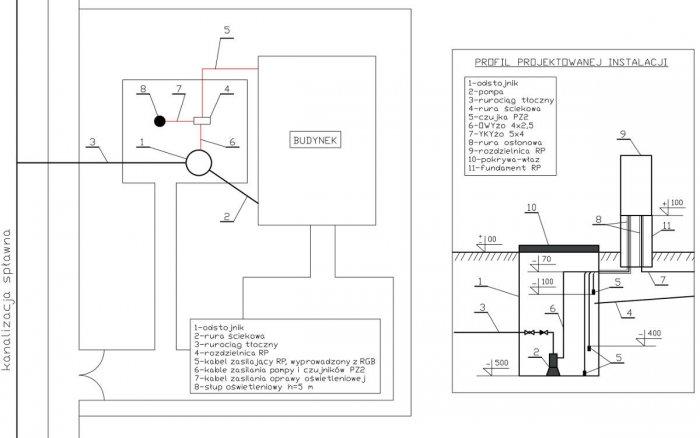 projekt pompy rys01 1