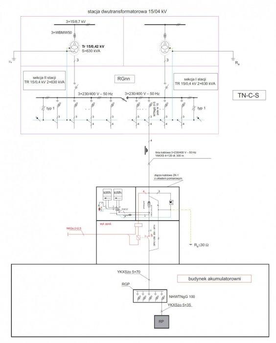 rys 1 schemat zasilania budynku akumulatorowni