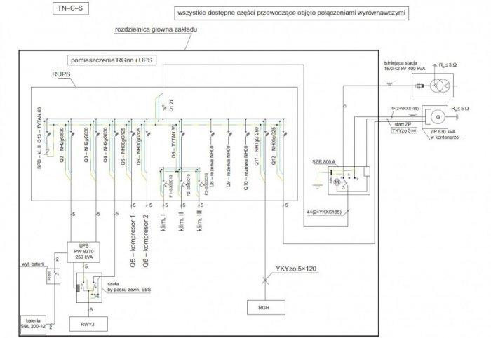 rys 2 schemat ideowy rozdzielnicy rgnn i przylaczenie rozdzielnicy rgh