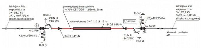 rys 2 schemat ideowy skablowanego odcinka linii napowietrznej