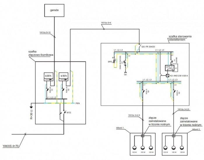 rys 2 uklad zasilania oswietlenia bilbordow