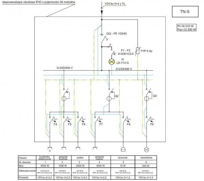 rys 3 schemat ideowy rozdzielnicy rm