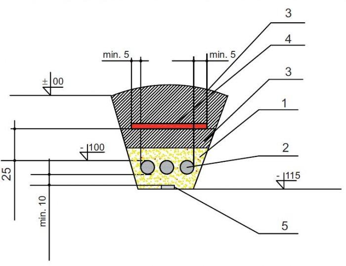rys 4 przekroj poprzeczny rowu kablowego