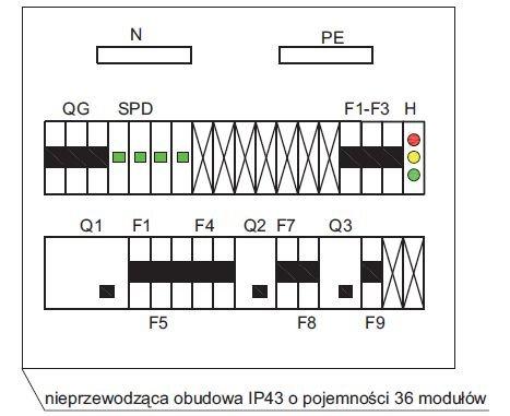 rys 4 schemat montazowy rozdzielnicy rm