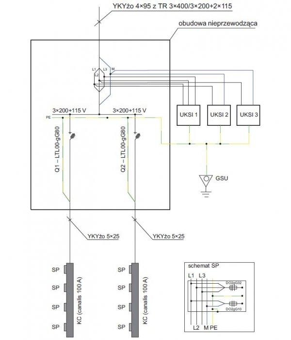 rys 5 schemat ideowy rozdzielnicy ri oraz zasilania przewodow szynowych