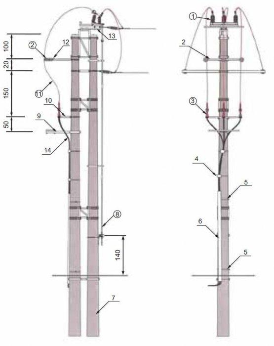 rys 5 sposob przylaczenia kabla do linii napowietrznej