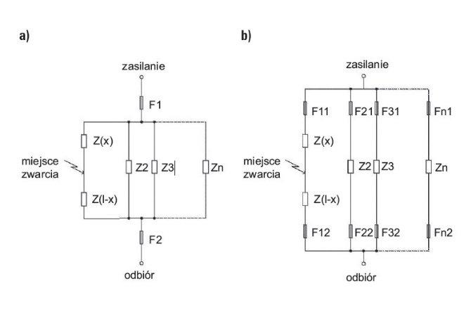 Schemat ideowy równoległego połączenia przewodów oraz sposobów zainstalowania zabezpieczeń zwarciowych