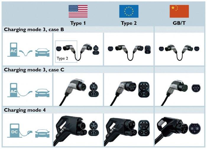wymagania stacji ladowania samochodow elektrycznych rys1 1