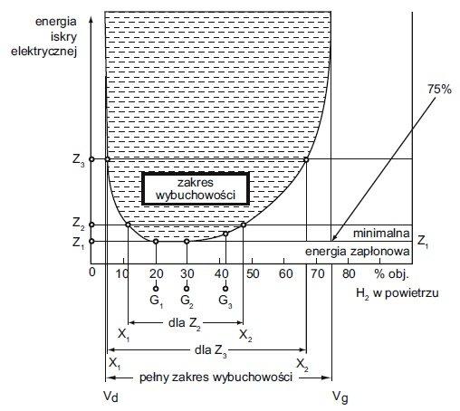 zasilacze ups zasilanie urzadzen elektromedycznych rys2