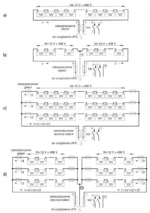 zasilacze ups zasilanie urzadzen elektromedycznych rys3
