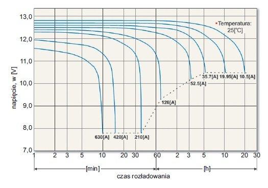zasilacze ups zasilanie urzadzen elektromedycznych rys5