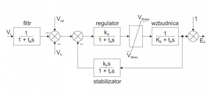 b 7 schemat regulatora napiecia