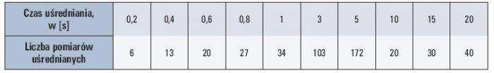 b ei 9 2012 metody oraz analiza tab 2