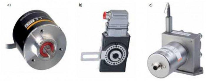 fot 2 przykladowe rozwiazania konstrukcyjne enkoderow