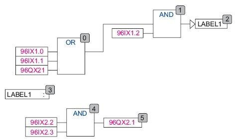 fot 7 diagram jezyka blokow funkcyjnych