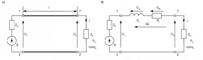 rys 1 a schemat linii elektroenergetycznej o dlugosci l b schemat zastepczy 3