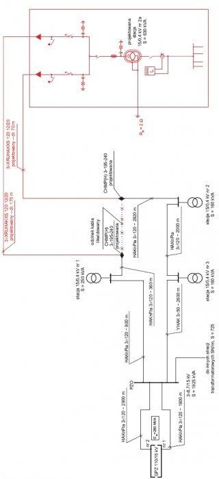 rys 2 uproszczony schemat rozbudowy ukladu zasilania i przylaczenia projektowanej stacji transformatorowej